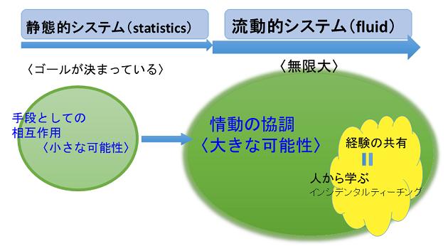 システム理論1