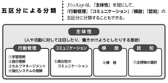 J☆sKeps画像