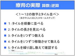 まーくんスライド4
