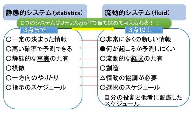 システム理論2